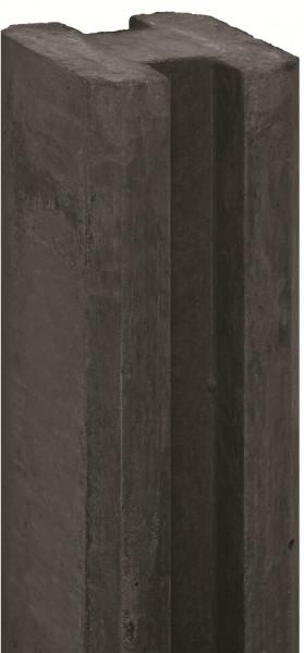 REBUS-Serie Schlitzpfosten 11,5 x 11,5 x 280 cm, anthrazit Mittelpfosten f. Beton # 1.57280