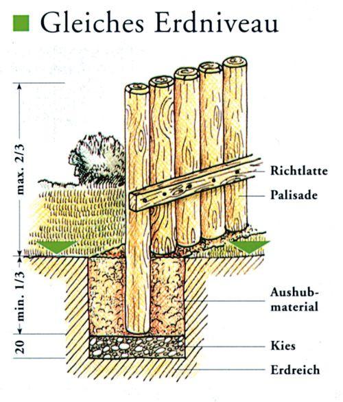 Rundholz-Palisaden, Nadelholz kdi grün